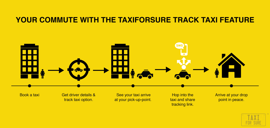 After-Track-Taxi-TaxiForSure[1]